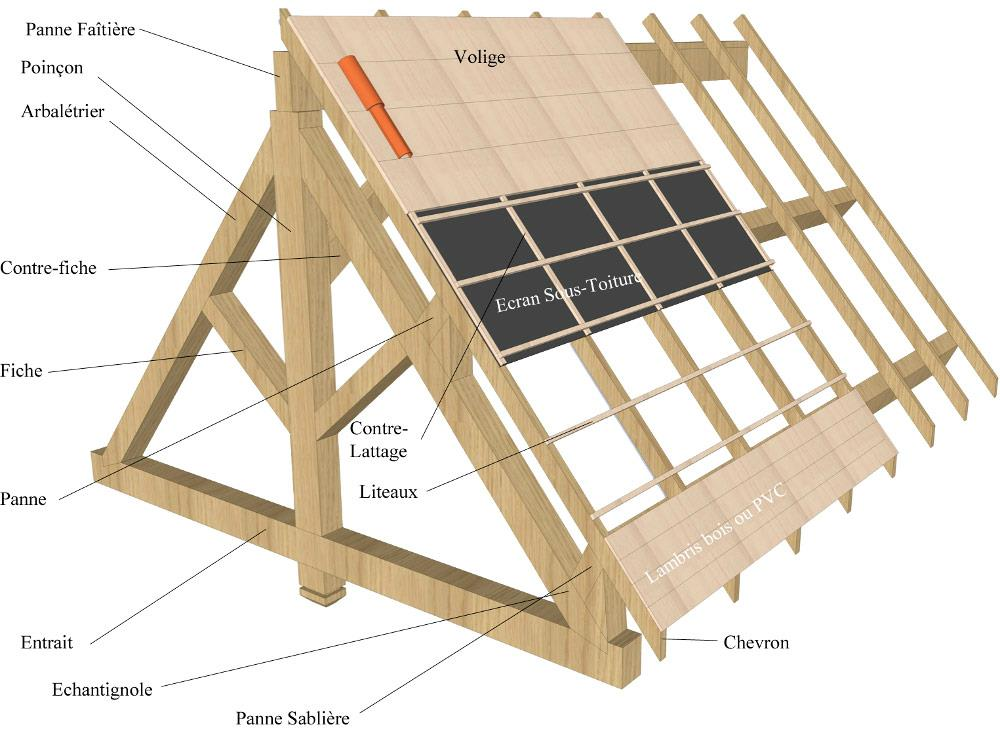 charpente toiture